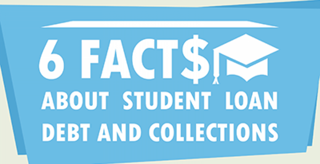 6 Facts About Student Loan Debt And Collections [INFOGRAPHIC]